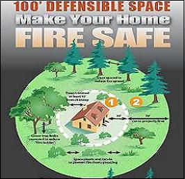Cal Fire Defensible Space